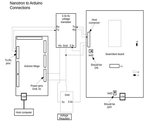 Nanotron diagram1.jpg