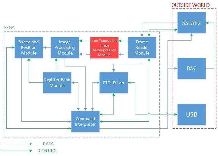 2014 TNP ControlSystem.jpg