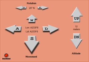 Manual Control GUI V1