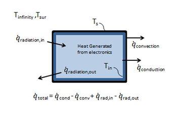 Heat transfer.jpg