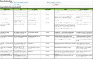 Design Validation Table.jpg