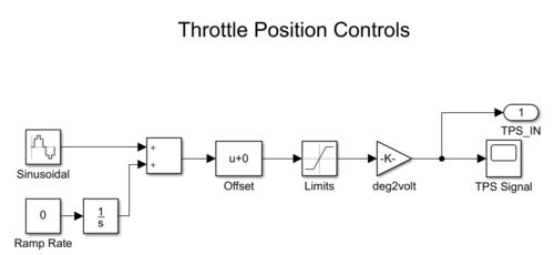 2020 HYPEIT ThrottlePosition.png