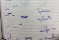 2014 RehabilitationSoftware Terrain Concept.png