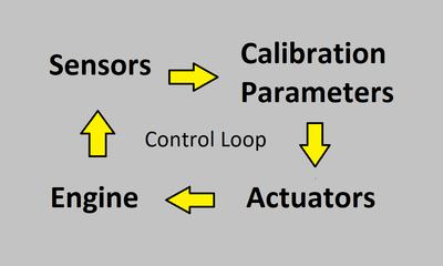 Control Loop.png