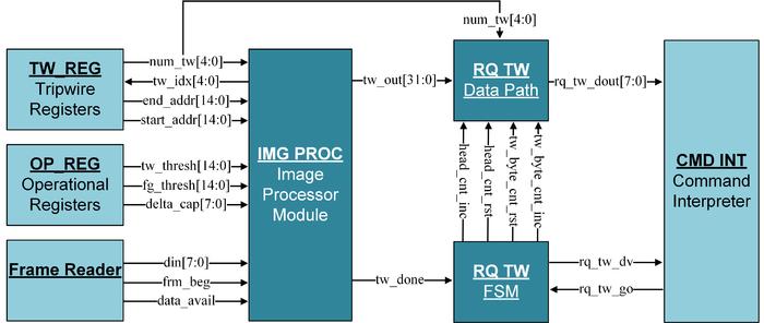 2014 TNP ImgProcessor.png