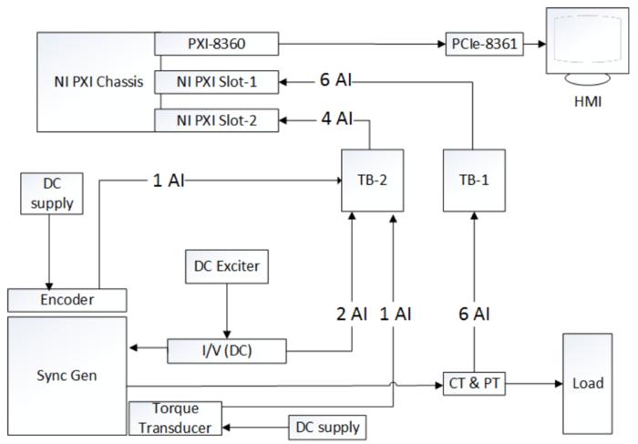 PREW topology2.png