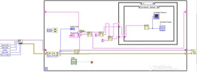 Labview Back Window
