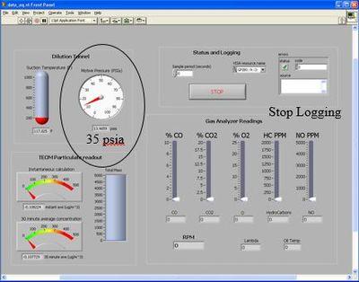 SMERF Dilution LabviewMotive.jpg