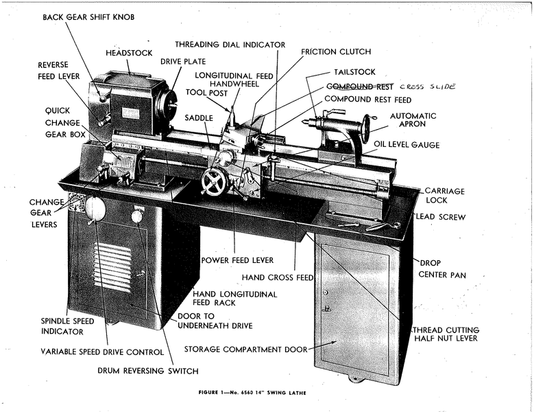 File:Full Anatomy of Logan 6561 Lathe.png