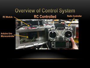 Control system diagram 2014.jpg