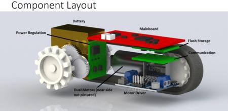 2014 RabMap Components 1.png