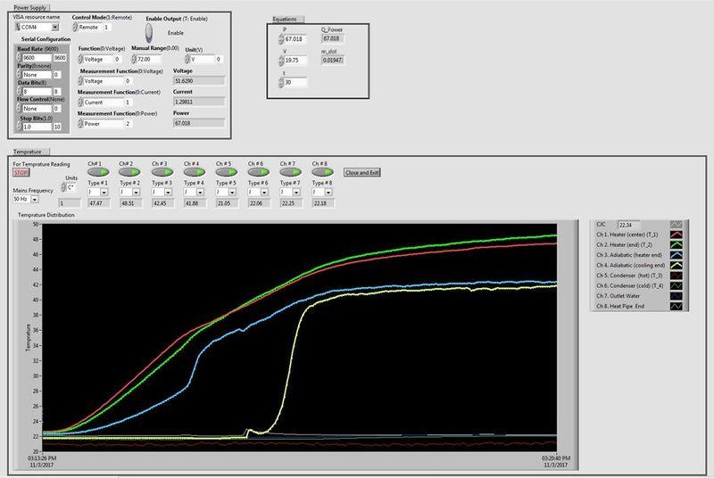 2017 ME430ExperimentDesign Heatpipedatafl.jpeg