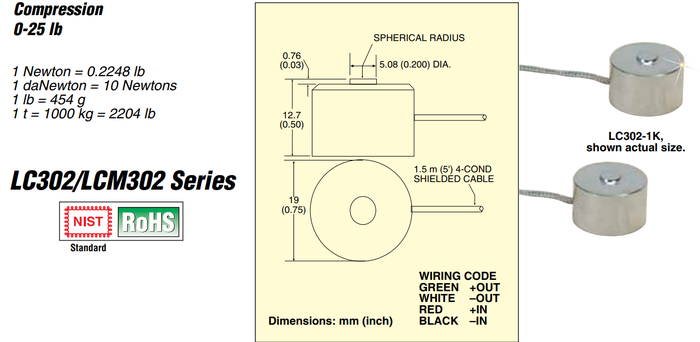2018 rollingtimberii loadcell.png