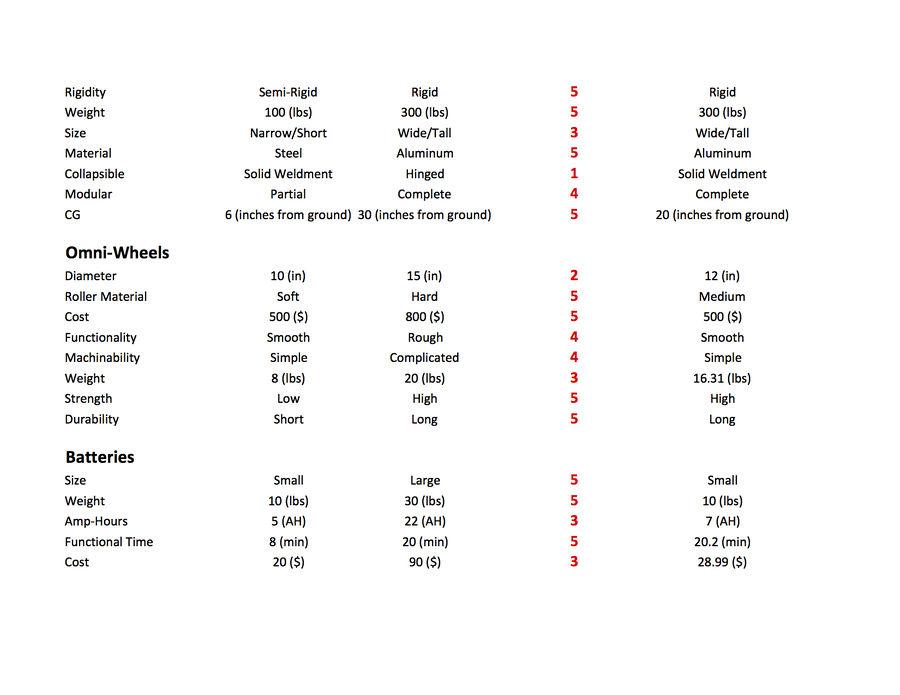 2014 bandbeesten specs Sheet2.jpg