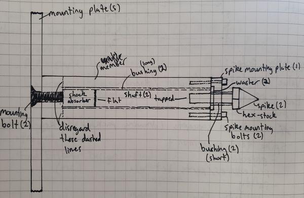 End Effector Brainstorming Diagram.jpg