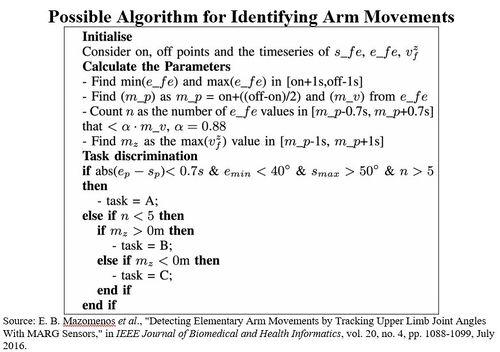 AlgorithmPicture.JPG