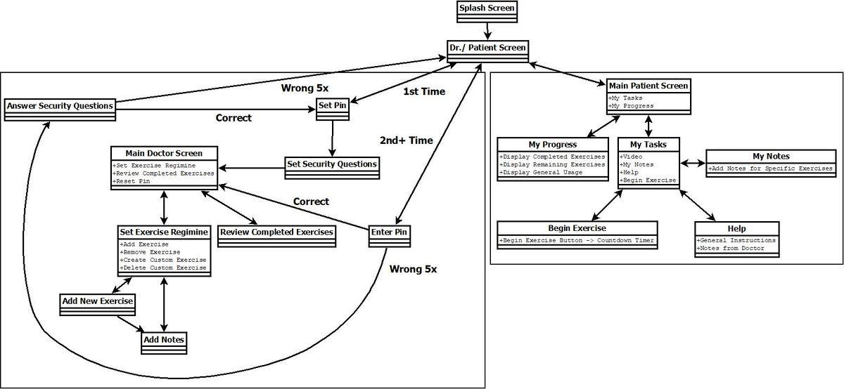 ProjectArm-AppFlowchart-v2.jpeg