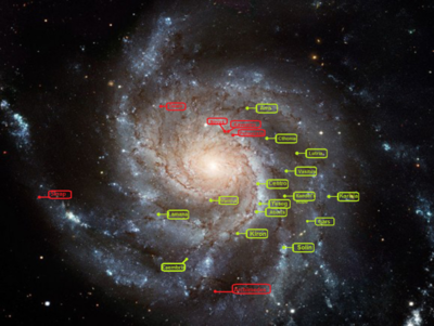 The Viperius Galaxy, showing the locations of many different planets