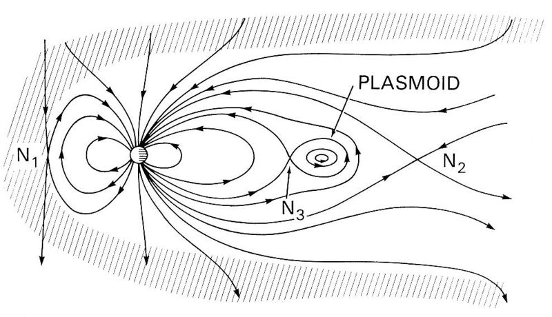 Plik:Plasmoid.jpg