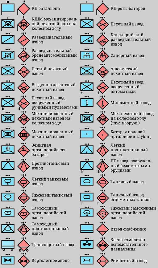 Тактические знаки НАТО