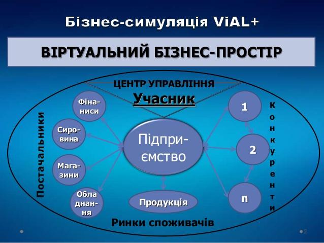 Файл:Vial-2-638.jpg
