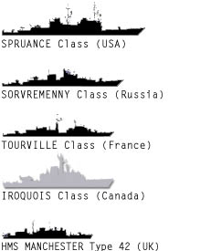 File:Destroyer Class Ships.jpg