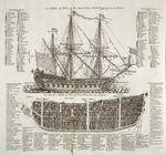 old diagram of British warship